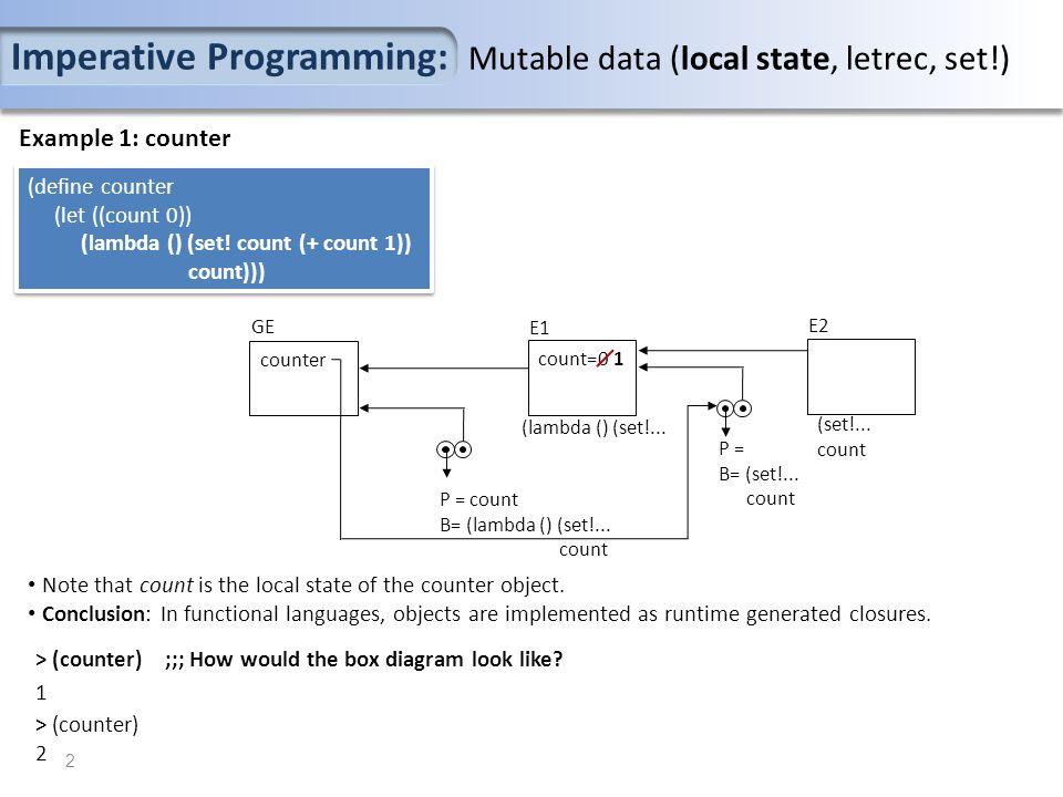 GE counter (lambda () (set!...E1 count=0 P = B= (set!...