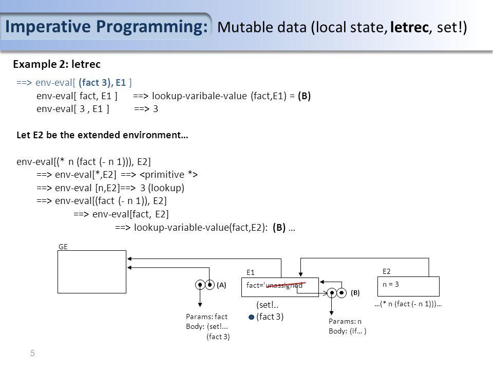 Example 2: letrec ==> env-eval[ (fact 3), E1 ] env-eval[ fact, E1 ] ==> lookup-varibale-value (fact,E1) = (B) env-eval[ 3, E1 ] ==> 3 Let E2 be the extended environment… env-eval[(* n (fact (- n 1))), E2] ==> env-eval[*,E2] ==> ==> env-eval [n,E2]==> 3 (lookup) ==> env-eval[(fact (- n 1)), E2] ==> env-eval[fact, E2] ==> lookup-variable-value(fact,E2): (B) … n = 3 E2 …(* n (fact (- n 1)))… 5 GE Params: fact Body: (set!...