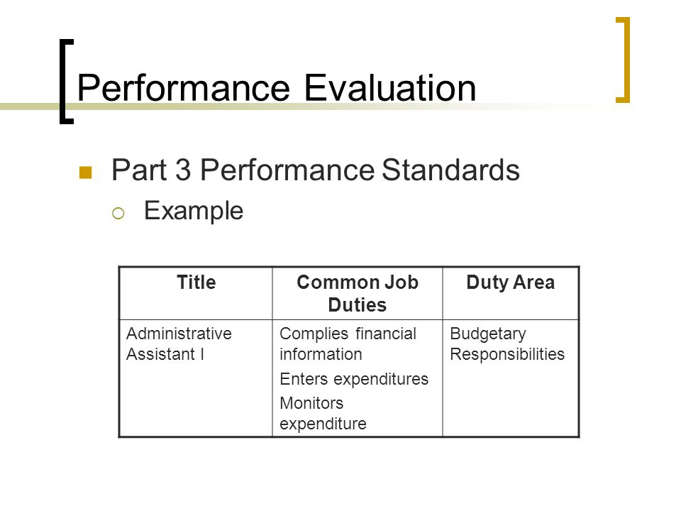 Performance Evaluation Part 3 Performance Standards  Example TitleCommon Job Duties Duty Area Administrative Assistant I Complies financial information Enters expenditures Monitors expenditure Budgetary Responsibilities