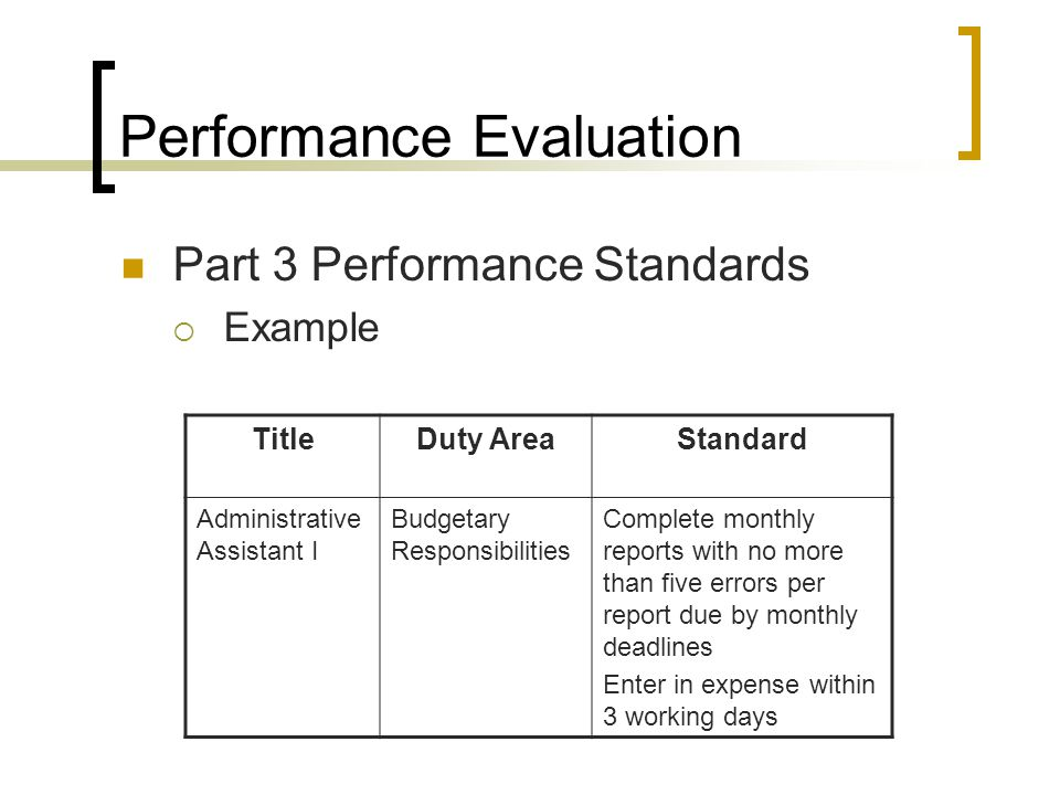 Performance Evaluation Part 3 Performance Standards  Example TitleDuty AreaStandard Administrative Assistant I Budgetary Responsibilities Complete monthly reports with no more than five errors per report due by monthly deadlines Enter in expense within 3 working days