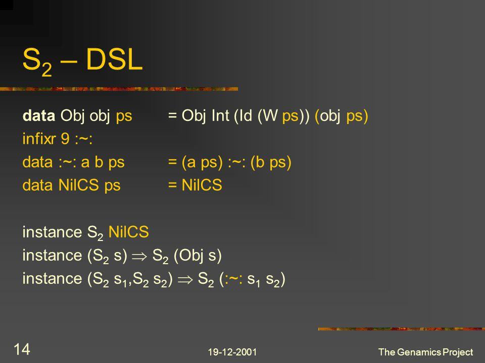 19-12-2001The Genamics Project 14 S 2 – DSL data Obj obj ps= Obj Int (Id (W ps)) (obj ps) infixr 9 :~: data :~: a b ps= (a ps) :~: (b ps) data NilCS ps= NilCS instance S 2 NilCS instance (S 2 s)  S 2 (Obj s) instance (S 2 s 1,S 2 s 2 )  S 2 (:~: s 1 s 2 )