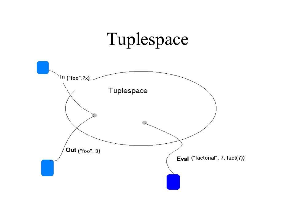 Tuplespace