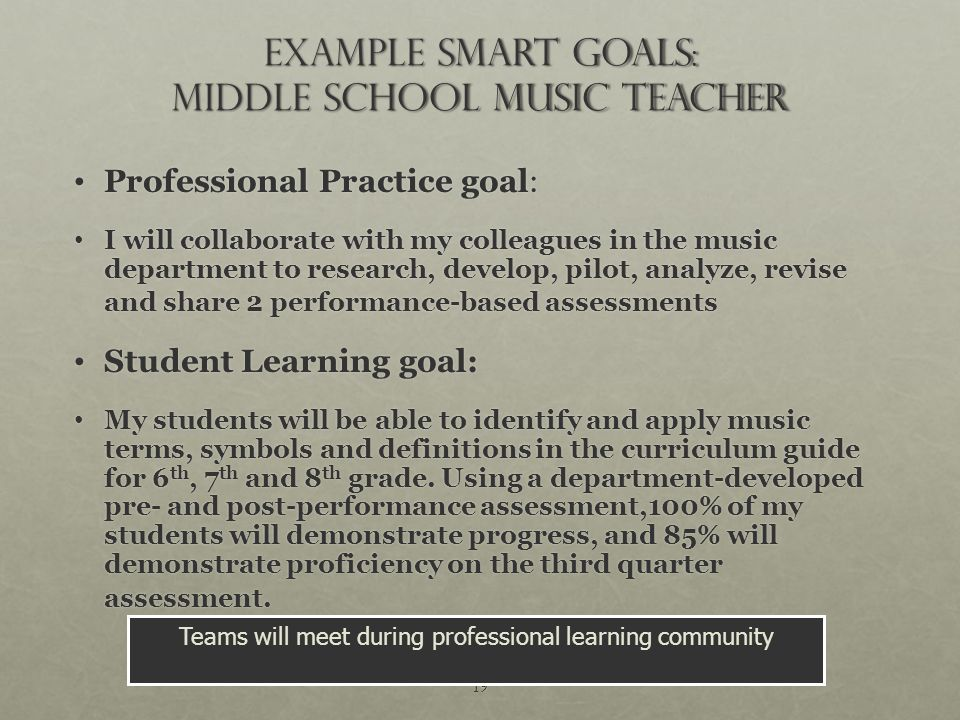 19 Example Smart Goals: middle school music teacher Professional Practice goal: Professional Practice goal: I will collaborate with my colleagues in the music department to research, develop, pilot, analyze, revise and share 2 performance-based assessments I will collaborate with my colleagues in the music department to research, develop, pilot, analyze, revise and share 2 performance-based assessments Student Learning goal: Student Learning goal: My students will be able to identify and apply music terms, symbols and definitions in the curriculum guide for 6 th, 7 th and 8 th grade.