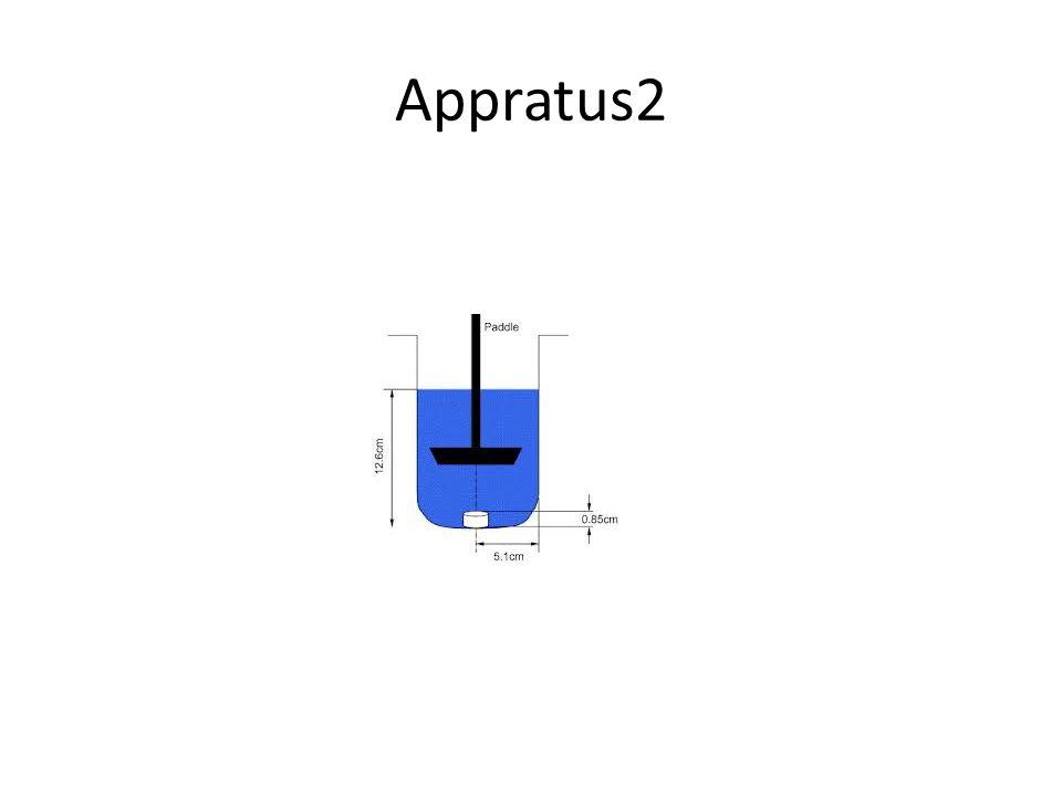 Appratus2