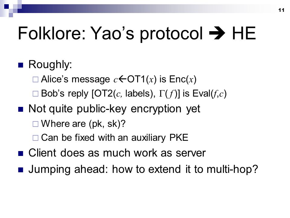 11 Folklore: Yao's protocol  HE Roughly:  Alice's message c  OT1( x ) is Enc( x )  Bob's reply [OT2( c, labels),  ( f )] is Eval( f, c ) Not quit