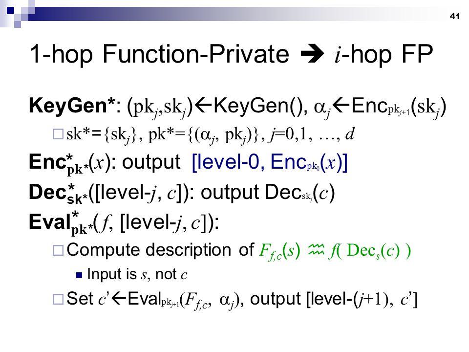 41 1-hop Function-Private  i -hop FP KeyGen*: ( pk j,sk j )  KeyGen(),  j  Enc pk j +1 ( sk j )  sk* = {sk j }, pk*={(  j, pk j )}, j=0,1, …, d Enc pk * ( x ): output [level-0, Enc pk 0 ( x )] Dec sk* ([level- j, c ]): output Dec sk j ( c ) Eval pk * ( f, [level- j, c] ):  Compute description of F f,c ( s )  f( Dec s (c) ) Input is s, not c  Set c '  Eval pk j+1 (F f,c,  j ), output [level-( j+1), c ' ] * * *