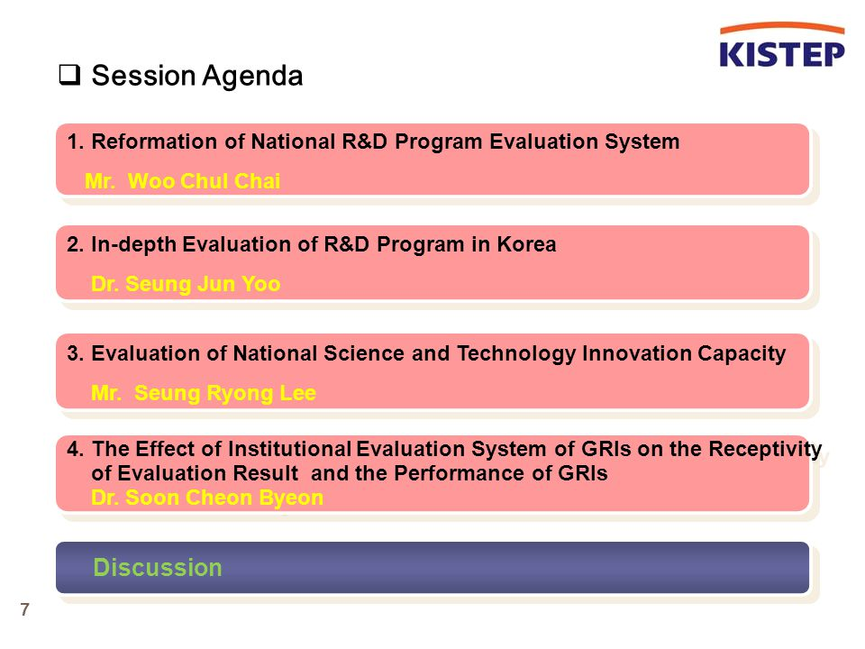  Session Agenda 1. Reformation of National R&D Program Evaluation System Mr. Woo Chul Chai 1. Reformation of National R&D Program Evaluation System M