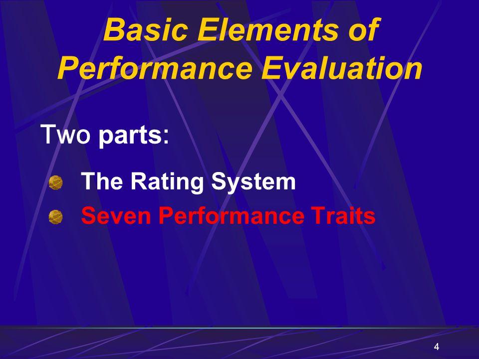 5 5.0 - Greatly exceeds standards 4.0 - Above standards 3.0 - Meets standards 2.0 - Progressing 1.0 - Below standards The Rating System
