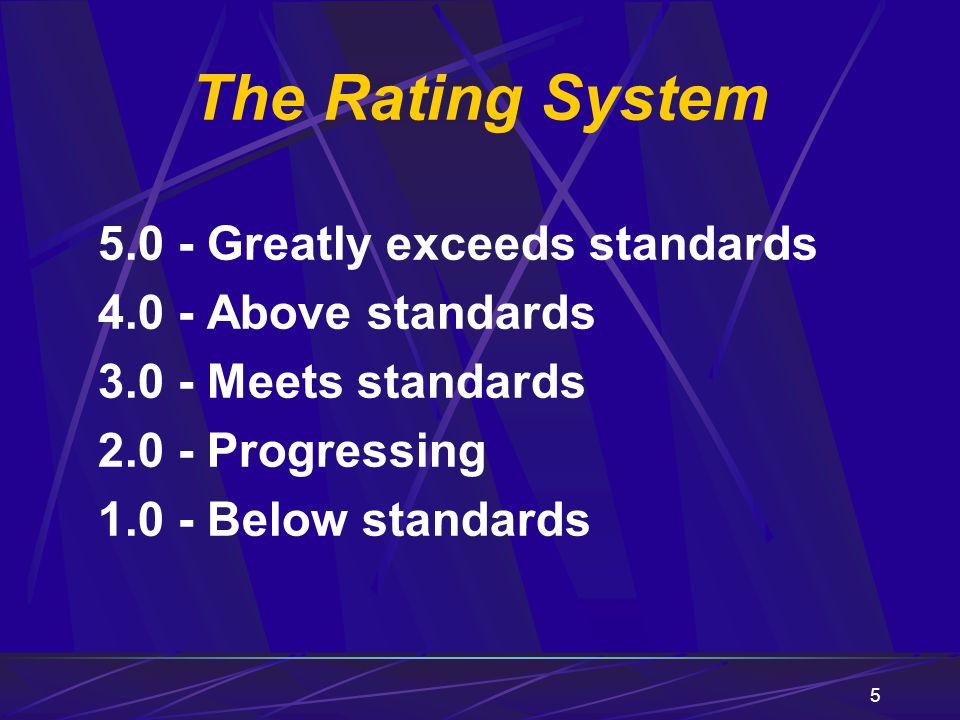 6 3 Types of Reports/Evals REGULAR- Periodic Reports.