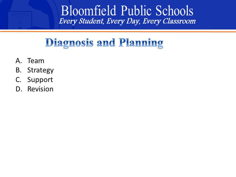 B loomfield Public Schools Learning and Growing Together A.Team B.Strategy C.Support D.Revision
