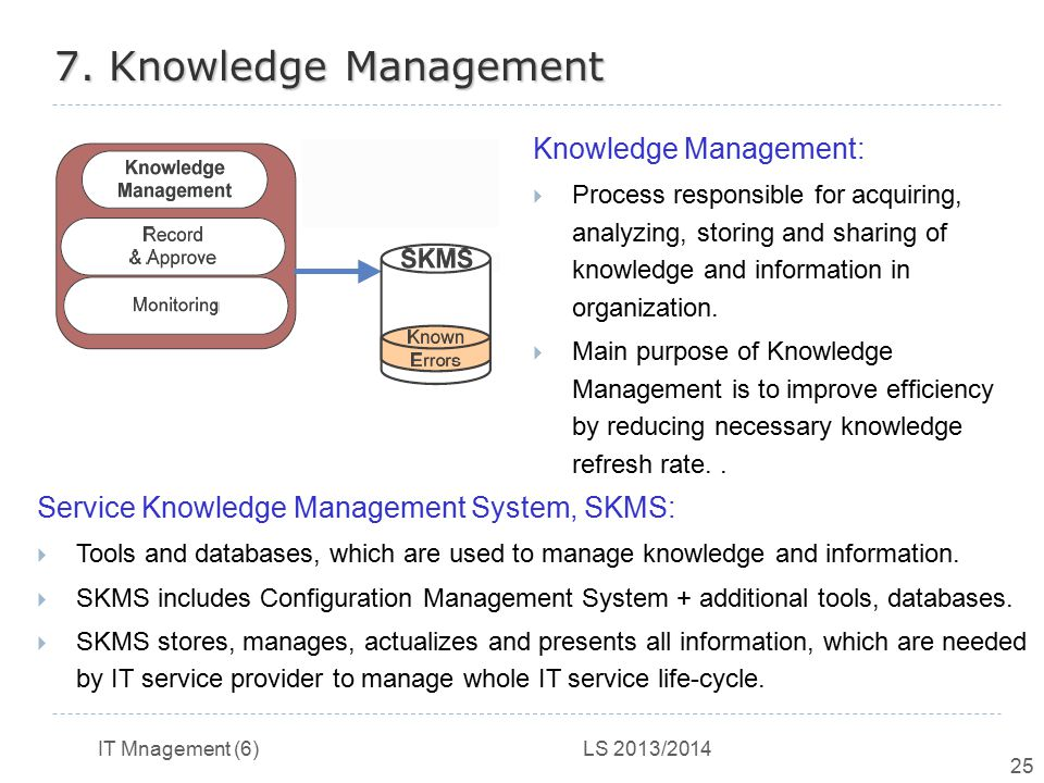 IT Mnagement (6) LS 2013/2014 25 7. Knowledge Management Knowledge Management:  Process responsible for acquiring, analyzing, storing and sharing of