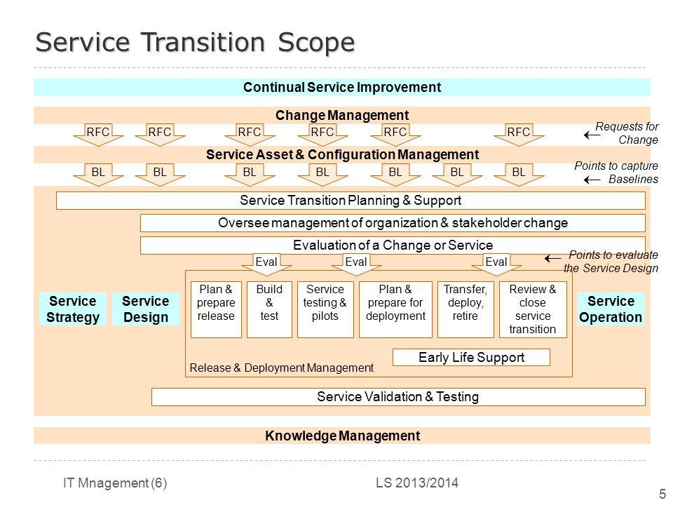 IT Mnagement (6) LS 2013/2014 5 Service Transition Scope Continual Service Improvement Change Management Service Asset & Configuration Management Know