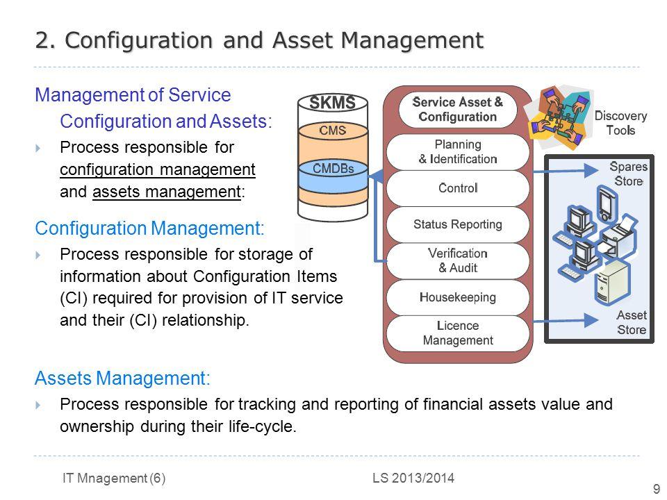 IT Mnagement (6) LS 2013/2014 9 2. Configuration and Asset Management Management of Service Configuration and Assets:  Process responsible for config
