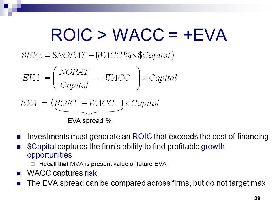 39 ROIC > WACC = +EVA Investments must generate an ROIC that exceeds the cost of financing $Capital captures the firm's ability to find profitable gro