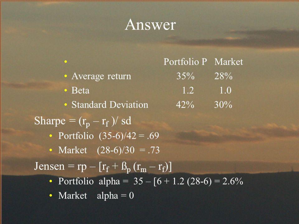 Answer Portfolio P Market Average return 35% 28% Beta 1.2 1.0 Standard Deviation 42% 30% Sharpe = (r p – r f )/ sd Portfolio (35-6)/42 =.69 Market (28