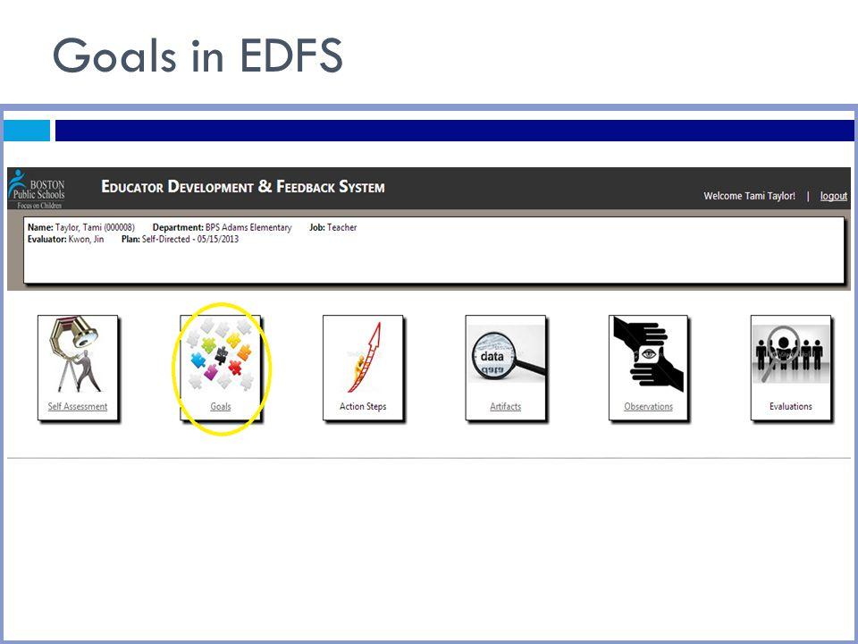 Goals in EDFS