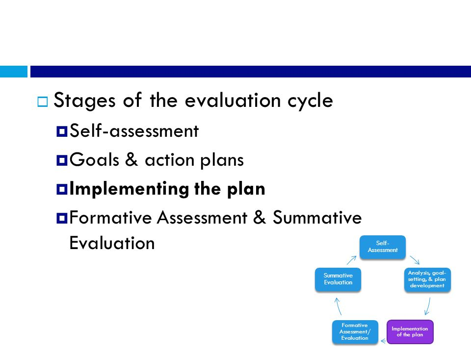  Stages of the evaluation cycle  Self-assessment  Goals & action plans  Implementing the plan  Formative Assessment & Summative Evaluation Self- Assessment Analysis, goal- setting, & plan development Implementation of the plan Formative Assessment/ Evaluation Summative Evaluation
