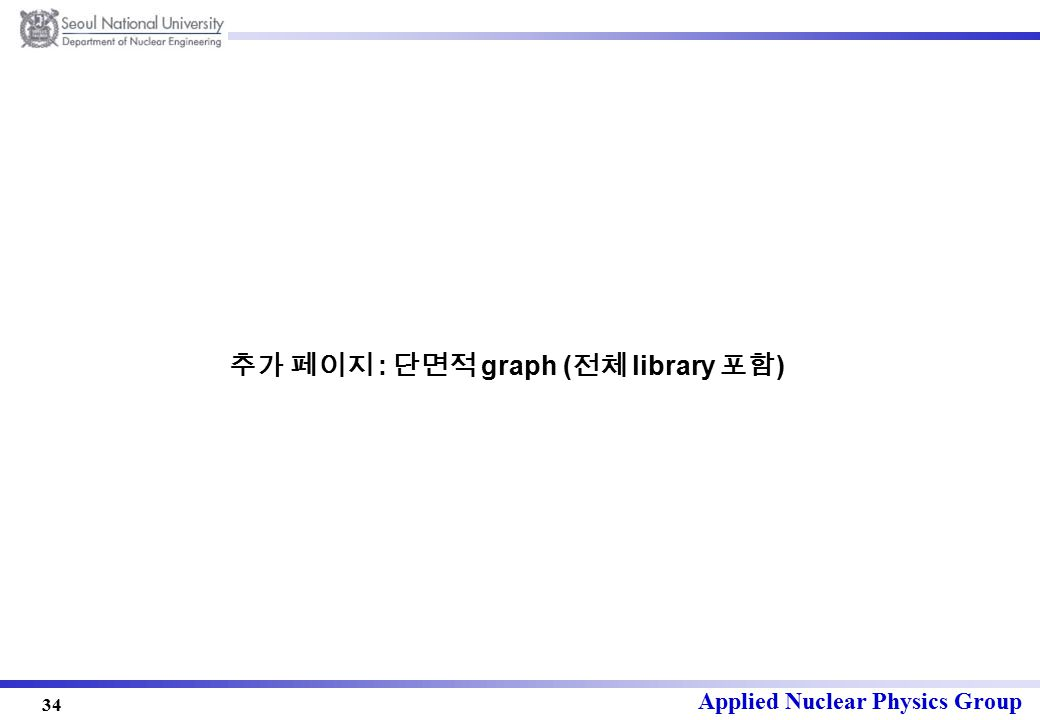 Applied Nuclear Physics Group 34 추가 페이지 : 단면적 graph ( 전체 library 포함 )
