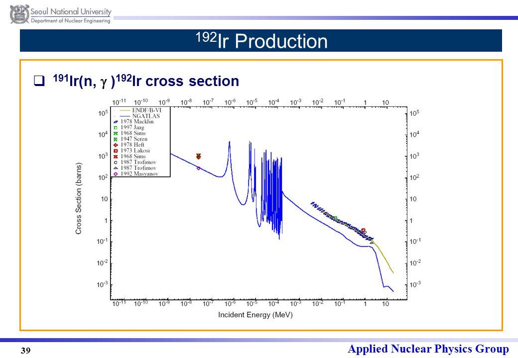 Applied Nuclear Physics Group 39 192 Ir Production  191 Ir(n,  ) 192 Ir cross section