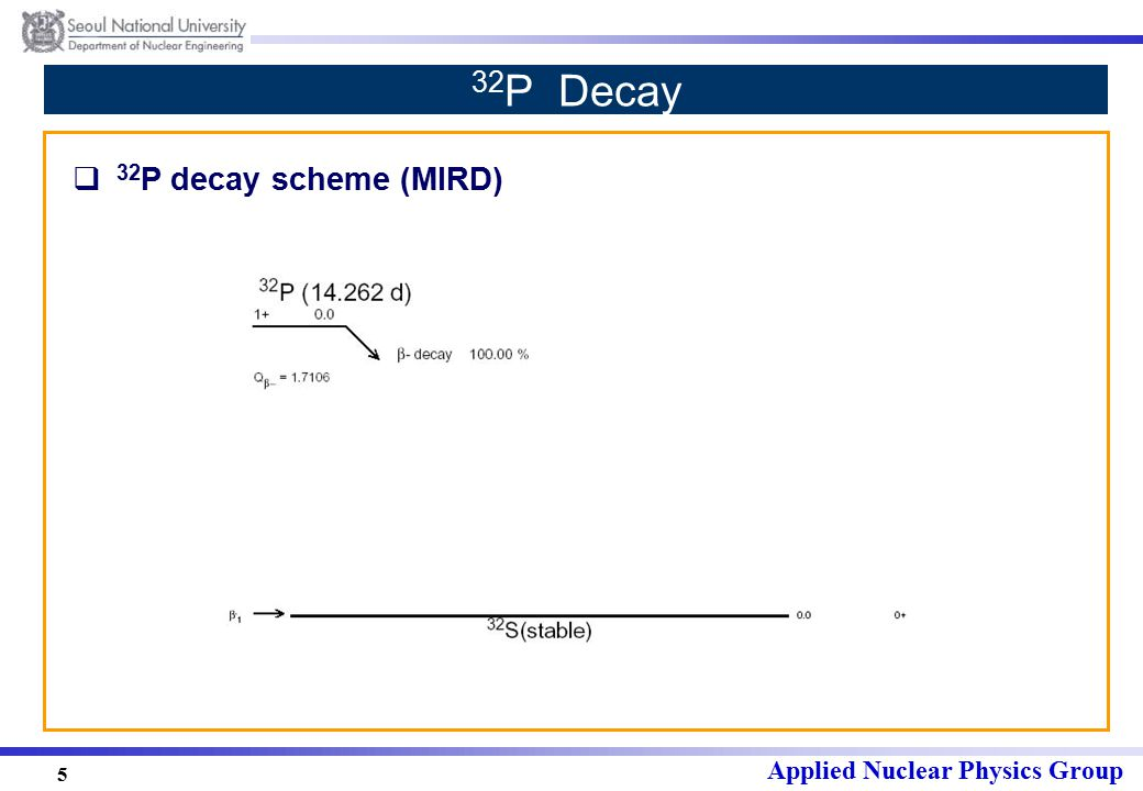 Applied Nuclear Physics Group 6 32 P Decay  32 P decay data (MIRD, RADLST) note) y : yield [#/Bq·s] (numbers of  -transition per decay) E : average energy for , radiation energy for others [MeV] E max :  -maximum energy [MeV] DCF : Dose Conversion Factor [g·rad/μCi·h] DCF is given 0(zero) for values less than 10 -4.