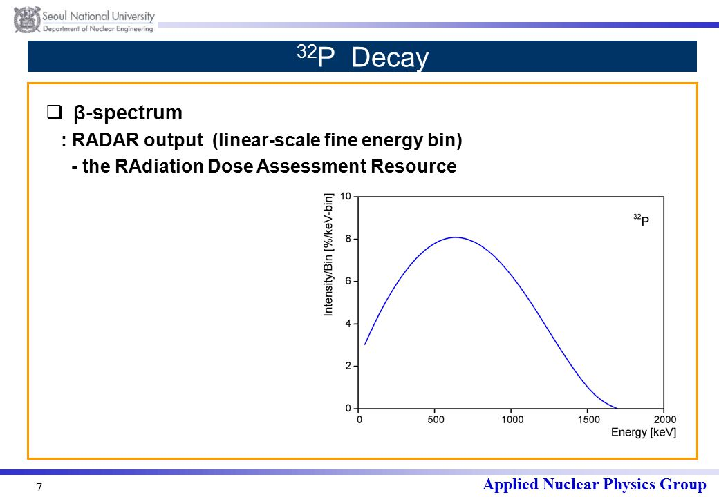 Applied Nuclear Physics Group 7 32 P Decay  β-spectrum : RADAR output (linear-scale fine energy bin) - the RAdiation Dose Assessment Resource