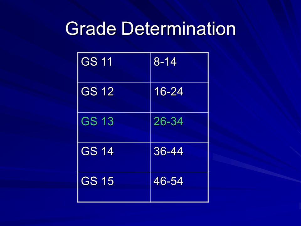 GS 11 8-14 GS 12 16-24 GS 13 26-34 GS 14 36-44 GS 15 46-54