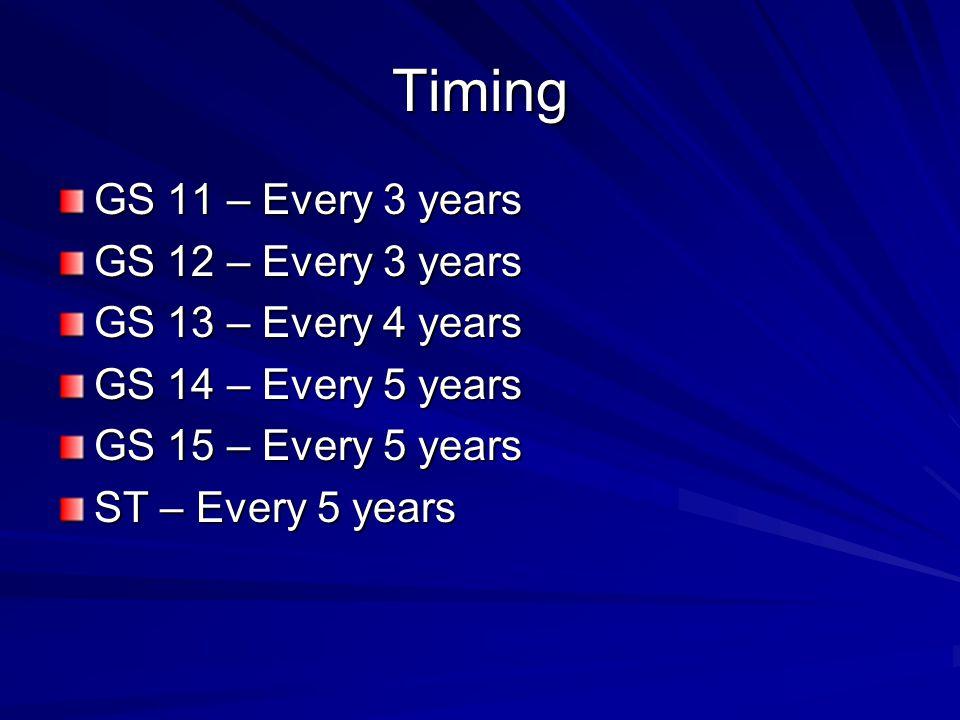 Timing GS 11 – Every 3 years GS 12 – Every 3 years GS 13 – Every 4 years GS 14 – Every 5 years GS 15 – Every 5 years ST – Every 5 years