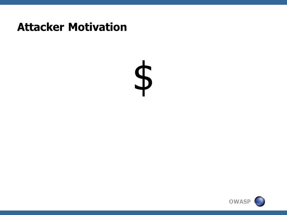 OWASP Attacker Motivation $