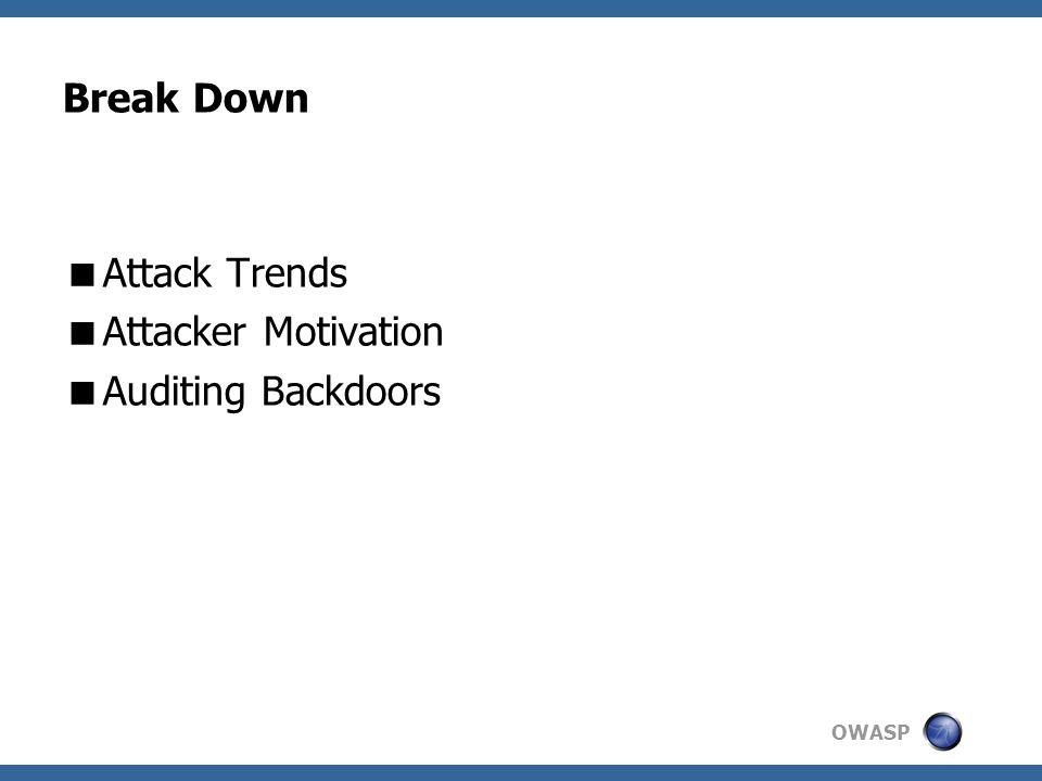 OWASP Break Down  Attack Trends  Attacker Motivation  Auditing Backdoors