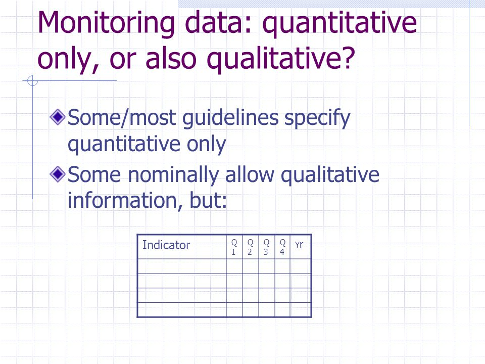 Monitoring data: quantitative only, or also qualitative? Some/most guidelines specify quantitative only Some nominally allow qualitative information,
