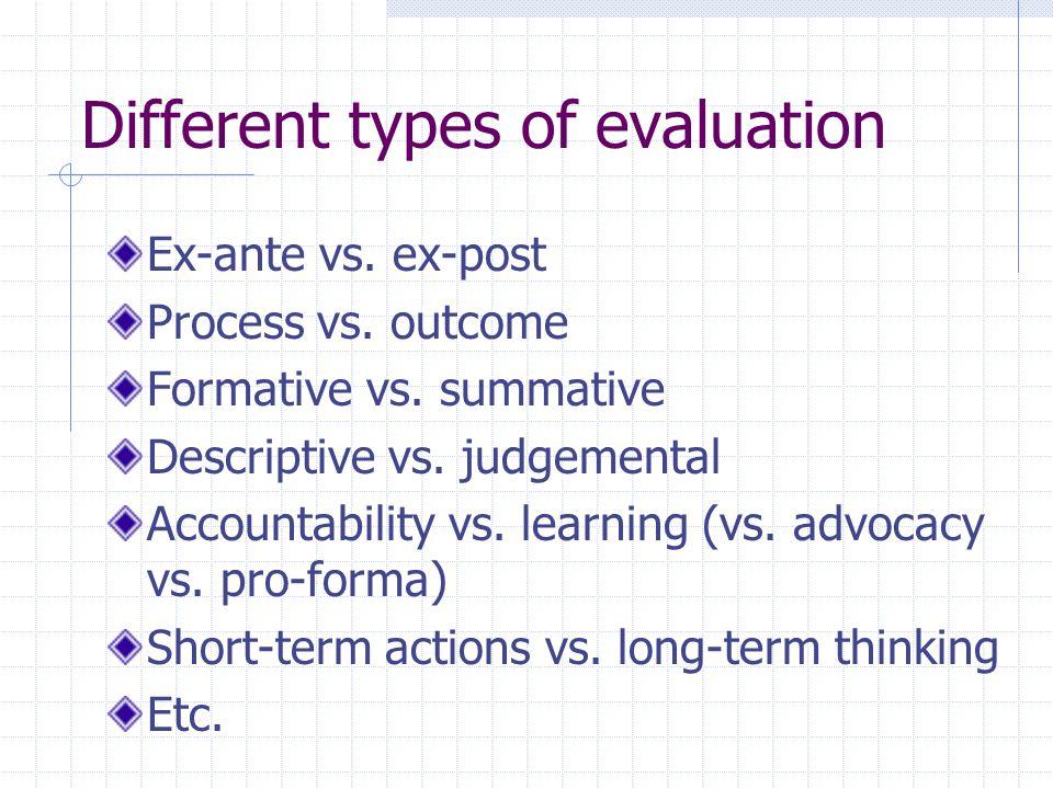 Different types of evaluation Ex-ante vs.ex-post Process vs.