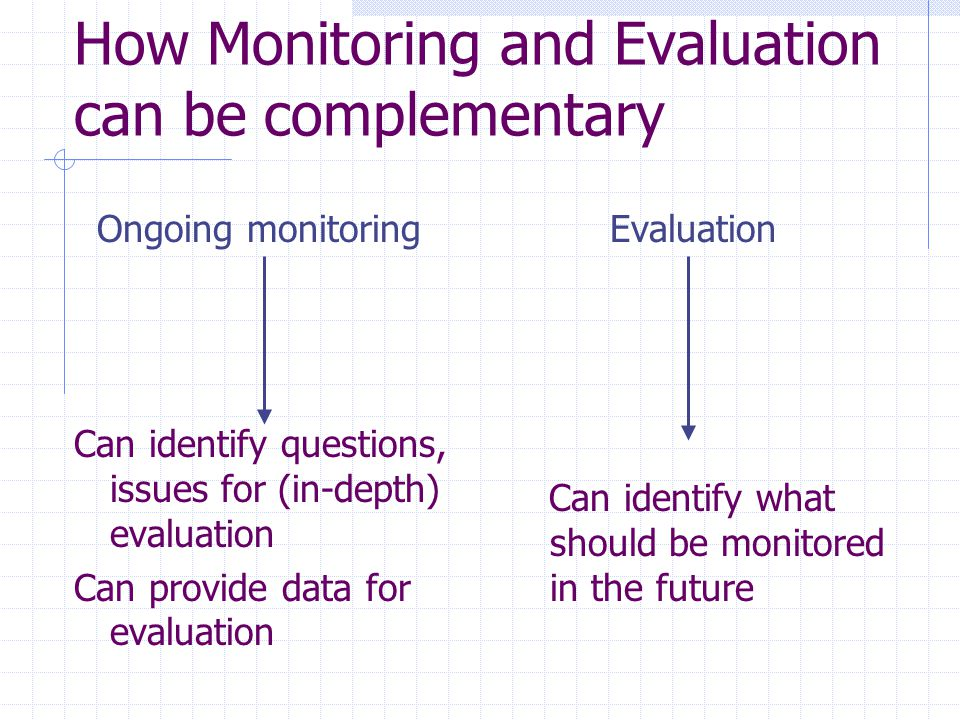 How Monitoring and Evaluation can be complementary Ongoing monitoring Can identify questions, issues for (in-depth) evaluation Can provide data for ev