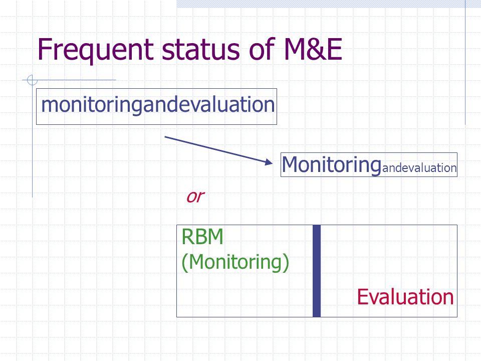 Frequent status of M&E monitoringandevaluation RBM (Monitoring) Evaluation or Monitoring andevaluation