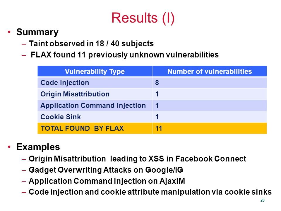 20 Summary –Taint observed in 18 / 40 subjects – FLAX found 11 previously unknown vulnerabilities Examples –Origin Misattribution leading to XSS in Facebook Connect –Gadget Overwriting Attacks on Google/IG –Application Command Injection on AjaxIM –Code injection and cookie attribute manipulation via cookie sinks Results (I) Vulnerability TypeNumber of vulnerabilities Code Injection8 Origin Misattribution1 Application Command Injection1 Cookie Sink1 TOTAL FOUND BY FLAX11