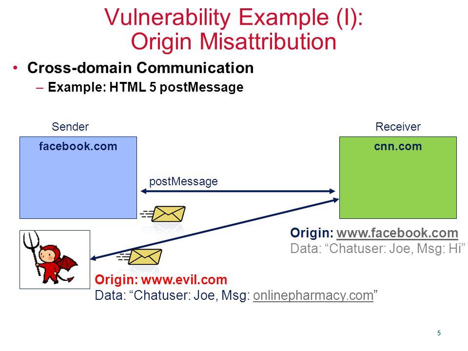 5 Vulnerability Example (I): Origin Misattribution Cross-domain Communication –Example: HTML 5 postMessage facebook.comcnn.com postMessage Origin: www.facebook.comwww.facebook.com Data: Chatuser: Joe, Msg: Hi Origin: www.evil.com Data: Chatuser: Joe, Msg: onlinepharmacy.com onlinepharmacy.com SenderReceiver