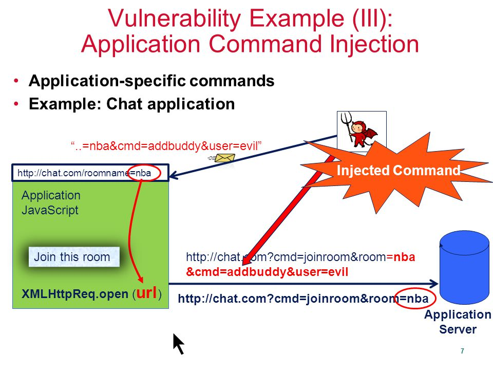 7 Vulnerability Example (III): Application Command Injection Application-specific commands Example: Chat application Application JavaScript Application Server http://chat.com?cmd=joinroom&room=nba &cmd=addbuddy&user=evil ..=nba&cmd=addbuddy&user=evil http://chat.com/roomname=nba http://chat.com?cmd=joinroom&room=nba XMLHttpReq.open ( url ) Join this room Injected Command