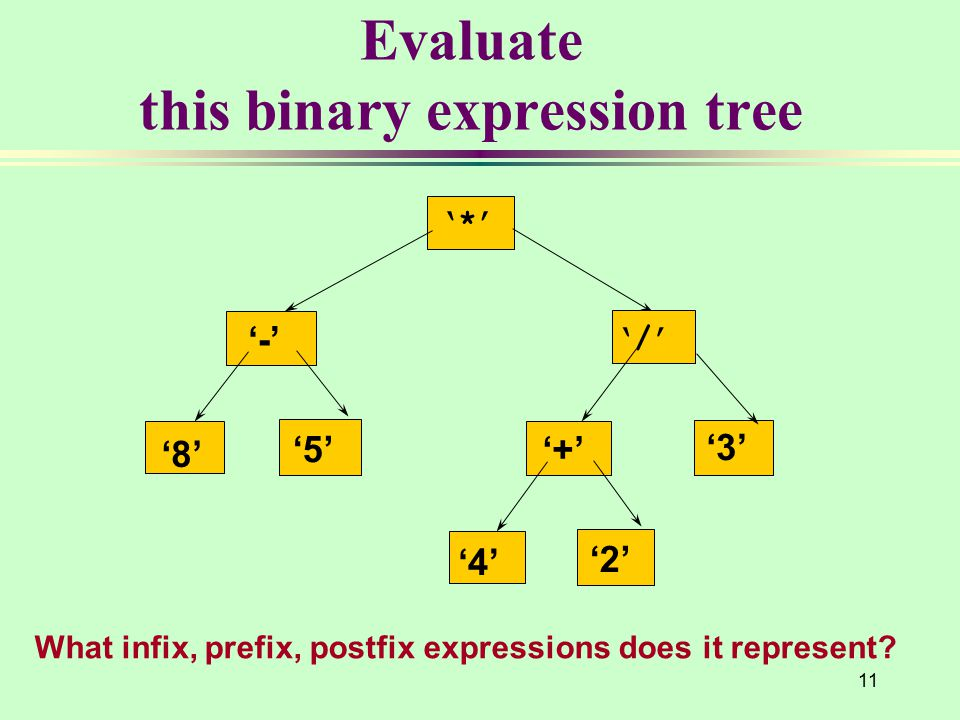 11 Evaluate this binary expression tree '*' '-' '8' '5' What infix, prefix, postfix expressions does it represent? '/' '+' '4' '3' '2'