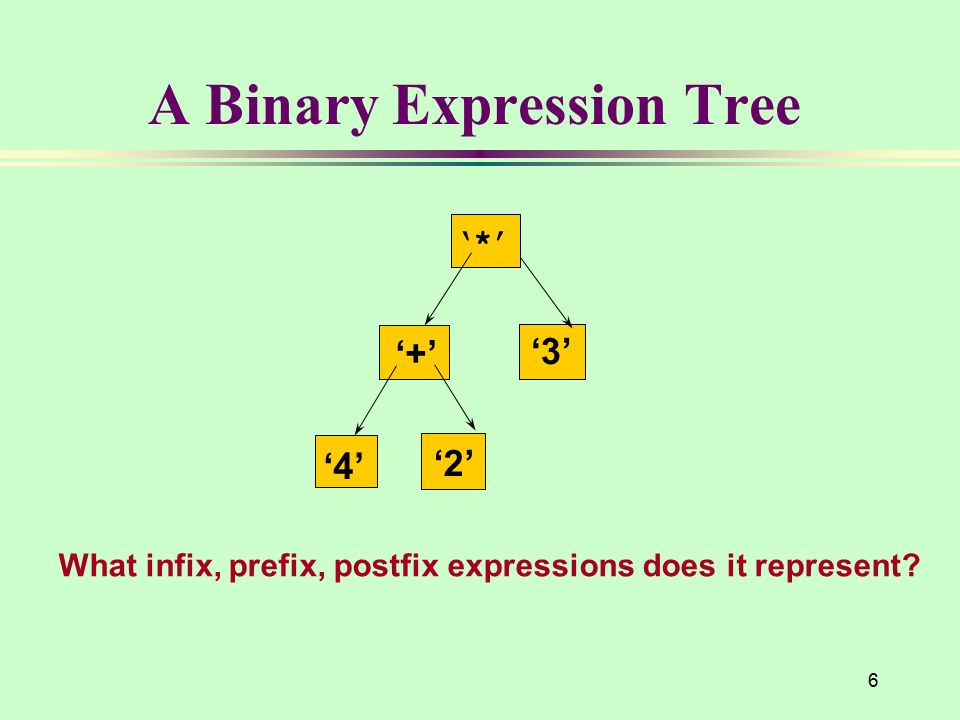 6 A Binary Expression Tree '*' '+' '4' '3' '2' What infix, prefix, postfix expressions does it represent?
