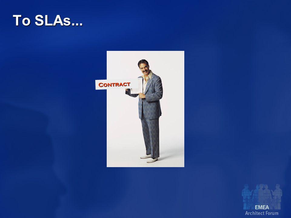 EMEA Contract To SLAs...