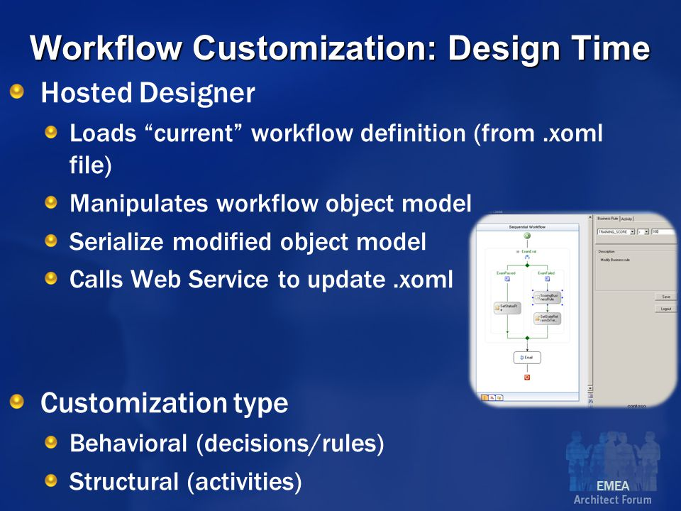 EMEA Workflow Customization: Design Time Hosted Designer Loads current workflow definition (from.xoml file) Manipulates workflow object model Serialize modified object model Calls Web Service to update.xoml Customization type Behavioral (decisions/rules) Structural (activities)