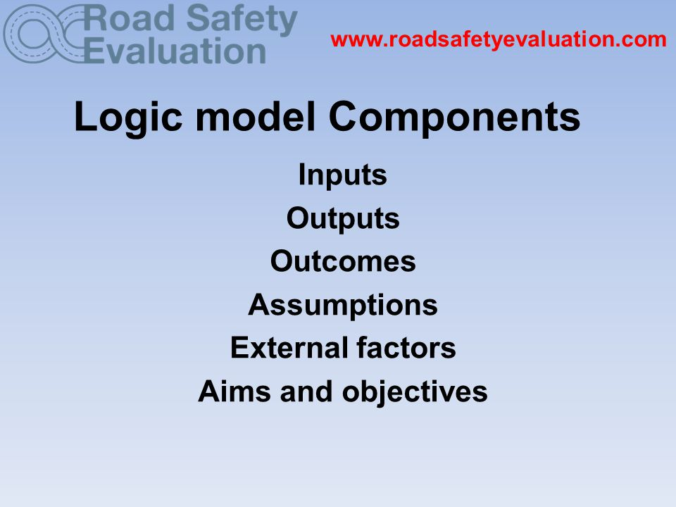 Logic model Components www.roadsafetyevaluation.com Inputs Outputs Outcomes Assumptions External factors Aims and objectives