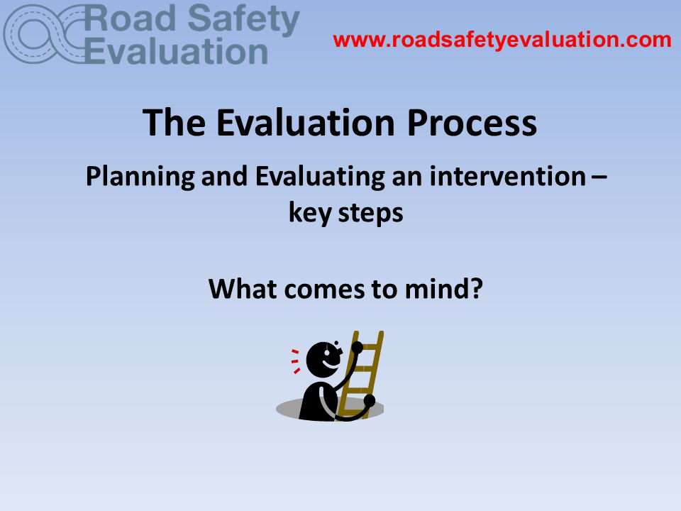 7 Key Steps in Planning and Evaluating an Intervention 1)Needs Analysis – 1st data collection stage: What exactly is the problem and What is the best way to solve it.