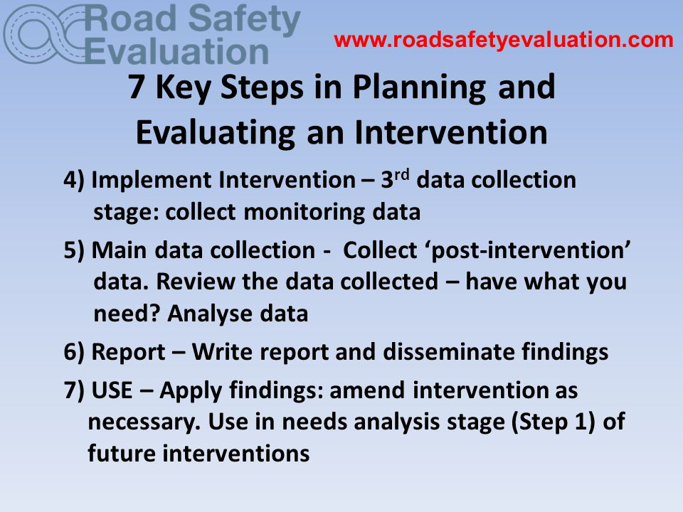 7 Key Steps in Planning and Evaluating an Intervention 4) Implement Intervention – 3 rd data collection stage: collect monitoring data 5) Main data collection - Collect 'post-intervention' data.