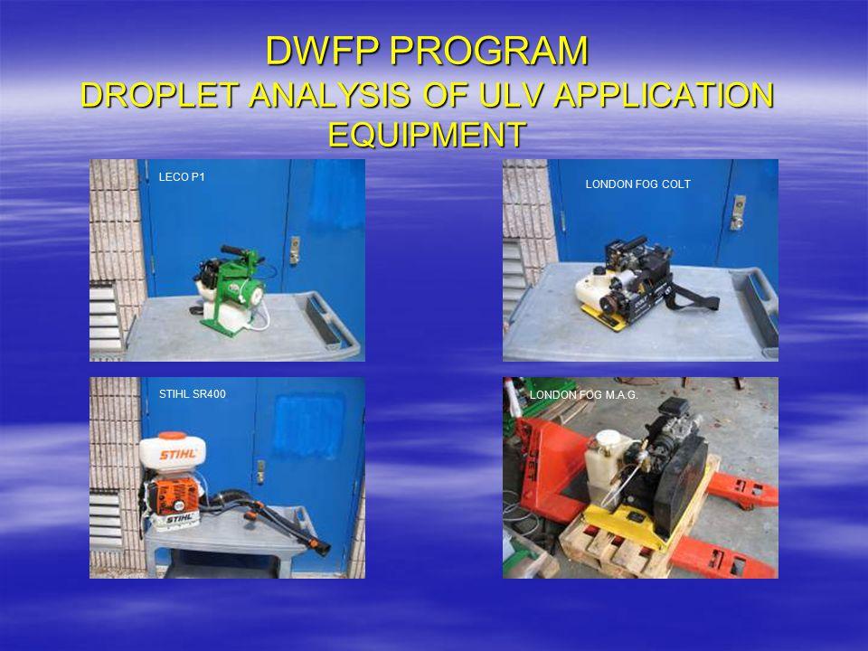 DWFP PROGRAM DROPLET ANALYSIS OF ULV APPLICATION EQUIPMENT LECO P1 STIHL SR400 LONDON FOG COLT LONDON FOG M.A.G.