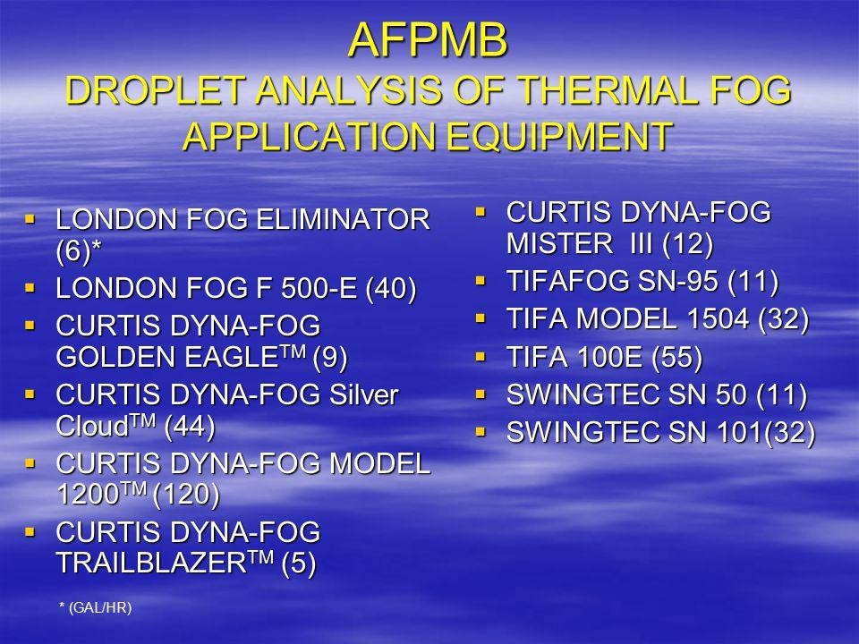 AFPMB DROPLET ANALYSIS OF THERMAL FOG APPLICATION EQUIPMENT  LONDON FOG ELIMINATOR (6)*  LONDON FOG F 500-E (40)  CURTIS DYNA-FOG GOLDEN EAGLE TM (