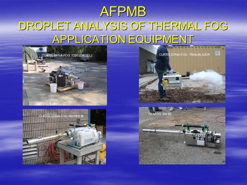 AFPMB DROPLET ANALYSIS OF THERMAL FOG APPLICATION EQUIPMENT CURTIS DYNA-FOG TRAILBLAZER CURTIS DYNA-FOG 1200 (DIESEL) TIFAFOG SN-95 CURTIS DYNA-FOG MI