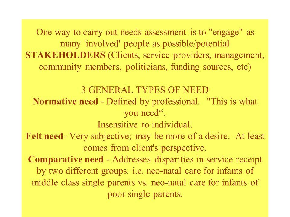 Variety of Needs Assessment methods 1.