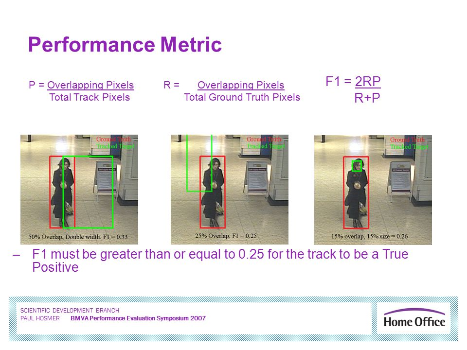 SCIENTIFIC DEVELOPMENT BRANCH PAUL HOSMER BMVA Performance Evaluation Symposium 2007 Performance Metric F1 = 2RP R+P –F1 must be greater than or equal to 0.25 for the track to be a True Positive P = Overlapping Pixels Total Track Pixels R = Overlapping Pixels Total Ground Truth Pixels