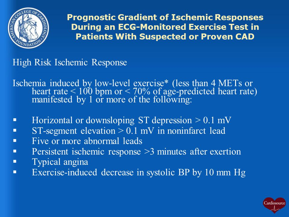 Prognostic Gradient of Ischemic Responses During an ECG-Monitored Exercise Test in Patients With Suspected or Proven CAD High Risk Ischemic Response I