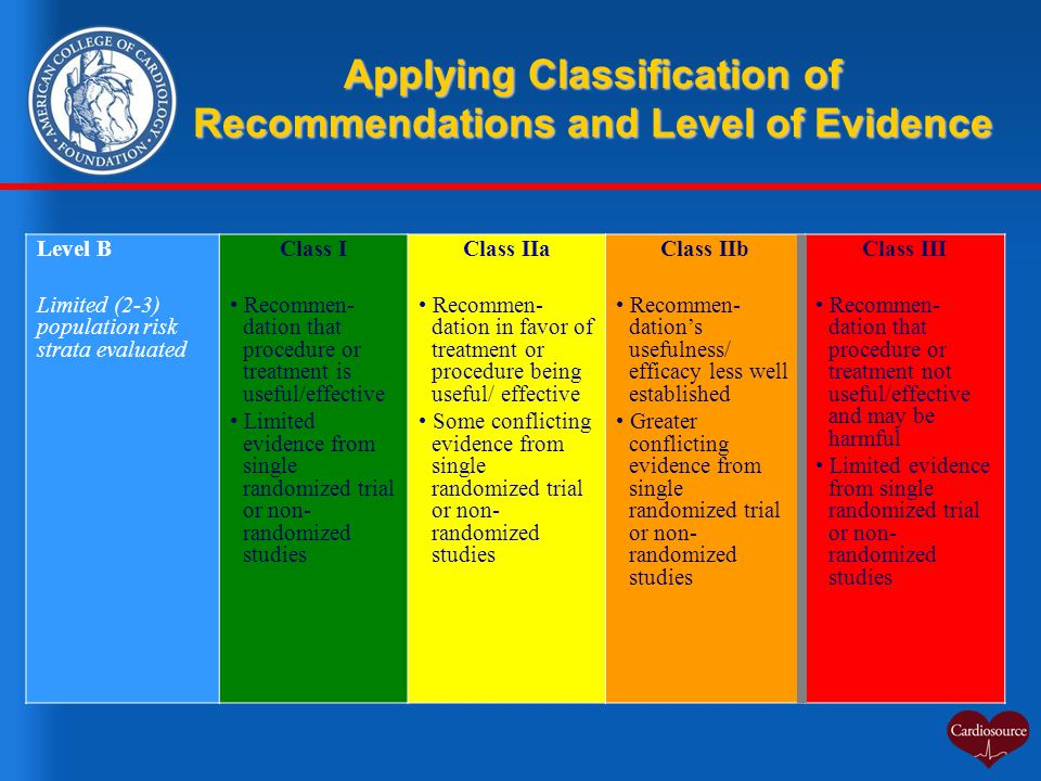Level B Limited (2-3) population risk strata evaluated Class I Recommen- dation that procedure or treatment is useful/effective Limited evidence from